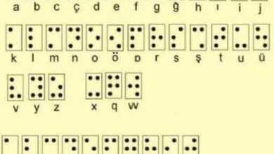 Photo of Braille Alfabesi
