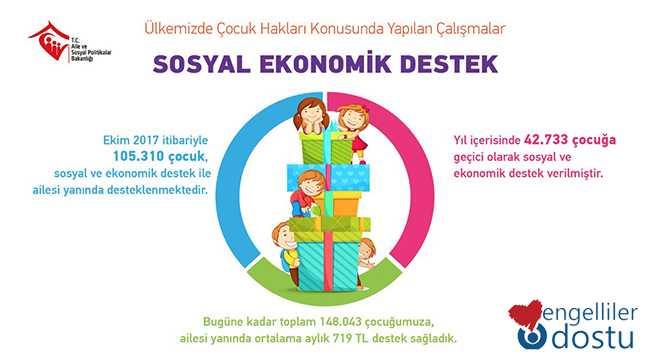 Sosyal Ekonomik Destek 2020 (SED Nedir)